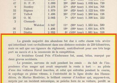 1 1925 20 06 les 24 h. Endurance au Mans, DC de Marius Mestivier, Equipier de Morel sur Amilcar CGSS n°51, en pleine vitesse verse sur le côté et se tue, sans connaître la cause exacte. 2