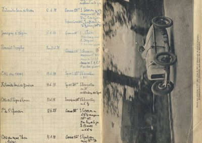 1922 Tony 20
