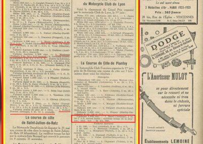 1924 01 06 Planfoy 7 km, Amilcar 1100, Morel 1er, 5'16''. le 25 05 le Limonest 3,7 km, 1er Morel- Amilcar, 2'30''. Moriceau-Talbot 1500, 2'54''. Benoist-Delage 1'51''. 2