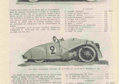 1924 03 08 3ème GP Tourisme de France. 2 001