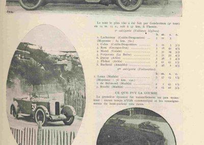 1924 03 08 3ème GP Tourisme de France. 3 001