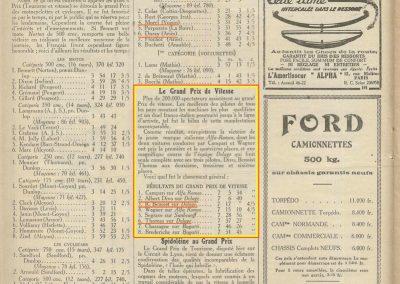 1924 03 08 ACF GP Tourisme, Morel sur Voisin 4ème, Duray Ariès 6ème. GP Vitesse 1er Campari ALFA, 2, 3 et 6ème, Divo, Benoist et Thomas sur Delage, 7et 8ème Chassagne et Frederich sur Bugatti. 10