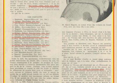 1924 03 08 le 2ème GP d'Europe, 1er Campari ALFA, 2ème Divo Delage, 3ème Benoist, 6ème Thomas sur Delage, 7et 8ème Chassagne et Frederich sur Bugatti. 6