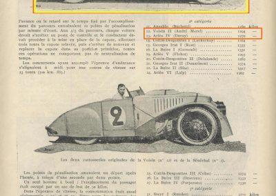 1924 03 08 le 3ème GP ACF Tourisme, Morel sur Voisin 4ème, Duray Ariès 6ème. GP Vitesse 1er Campari ALFA, 2, 3 et 6ème, Divo, Benoist et Thomas sur Delage. 7et 8ème Chassagne et Frederich sur Bugatti. 2