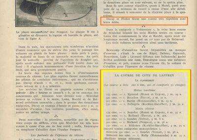 1924 03 08 le 3ème GP ACF Tourisme, Morel sur Voisin 4ème, Duray Ariès 6ème. GP Vitesse 1er Campari ALFA, 2, 3 et 6ème, Divo, Benoist et Thomas sur Delage. Côte de Laffrey 6,400 km, 52 virages, Roanne. 4