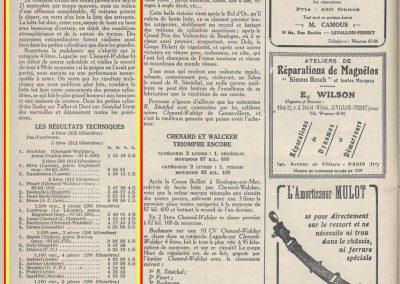 1924 05-06 10 Le 3ème Circuit des Routes Pavées. Amilcar Marius Mestivier 2ème des 1100cc. 1