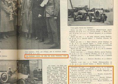 1924 07 09 Côte du Mont Ventoux. 21,600 km de 5 à 13%. Amilcar 1er Morel 1100cc en 21'45''4-5 !, Divo-Delage +8000cc en 18'17'' et Benoist Delage +5000cc en 18'26''. 1