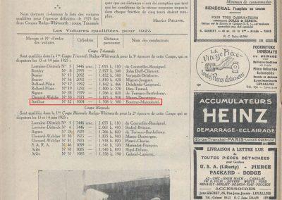 1924 14-15 06 Le Mans (le 2ème 24 heures d'Endurance). Le seul Amilcar 1004cc parcourant 1508,300 km, 1er Boutmy-Marcanditi. 1