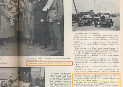 1924 17 08 Côte du Mont Ventoux de 21,600 km de 5 à 13%. de pente. 1er Morel Amilcar 1100cc en 21'45''!, Divo-Delage +8000cc en 18'17'' et Benoist Delage +5000cc en 18'26''. 2