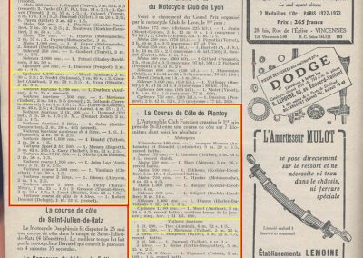 1924 25 05 le Limonest 3,740 km. 1er Morel Amilcar, 2'30''. Moriceau Talbot 1500, 2'54''. Benoist Delage 8000cc, 1'51'. le 01 06 Planfoy 7 km, Amilcar 1100, Morel 1er, 5'16'' M.T.J.T.C.. 2
