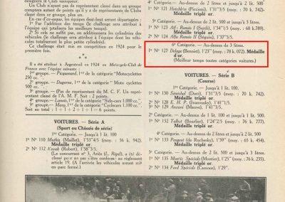 1924 30 03 Côte d'Argenteuil, 1er Amilcar 1100 Marius Mestivier 1'36, Benoist Delage 8000cc 1'23. 3