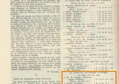 1925 13 07 GP Inauguration de Miramas. GP Moto et Coupe de l'Autodrome. 2ème Duray sur d'Aoust. 1