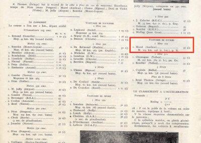 1925 18 10 Côte de Gaillon Sainte Barbe (21ème), 9% de pente, Morel Amilcar CO, le km D.A. en 34' 3-5''à 104,046 km-h. 1