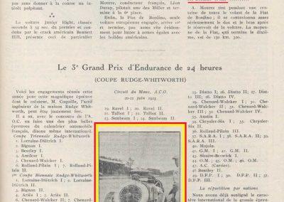 1925 20-21 06 GP d'Endurance de 24 h. au Mans. Vue de l'Alfa P2, 8 cyl. Championne du Monde, Ascari, Campari au GP d'Europe_