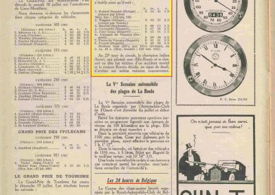 1925 26 07 le GP de Vitesse de l'ACF 1er Benoist- Delage, 5ème Goux-Bugatti, DC d'Ascari. Le 19 07 GP de Tourisme 4ème Goux. 24 h. de Spa (1000 km) Belgique 4ème et 1er cat. 2000 Martin-Matthys, Bignan. 2