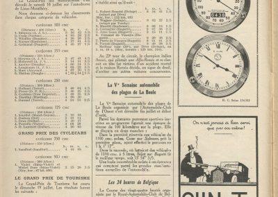 1925 26 07 le GP de Vitesse de l'ACF 1er Benoist Delage, Goux, DC d'Ascari. Le 19 07 GP de Tourisme 4ème Goux. 24 h. de Belgique 1er Martin Bignan 2000cc. 2