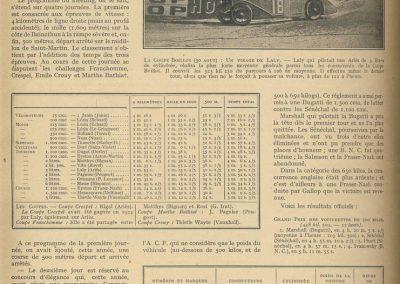 1925 29-30 08 Boulogne sur Mer, Coupe Georges Boillot, 8ème Duray sur Excelsior