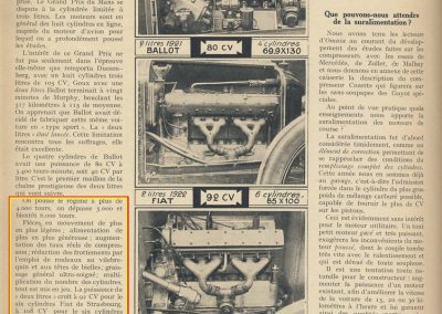 1926 06 03 GP Europe Compresseur, Suralimentation. 3