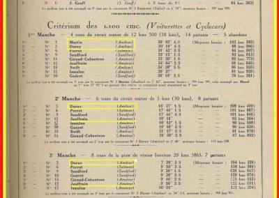 1926 17 10 Critérium des 1100, 1er Duray, Martin, ab Morel. Jeuffrain 3ème. GP du XXème Salon, 1er, Divo, Segrave 2ème et Moriceau 3ème tous sur nouvelles 1500 Talbot. 4_