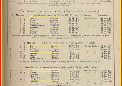 1926 17 10 Critérium des 1100, 1er Duray, ab Martin et Morel (radiateur percé). Jeuffrain 4ème (C6). GP du XXème Salon, 1er, Divo, Segrave 2ème et Moriceau 3ème tous sur nouvelles 1500 Talbot. 2_