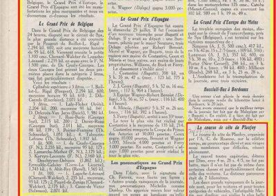 1926 18 07 Côte de Laffrey (Grenoble) 1er Amilcar Martin 4'25''. Côte de Planfoy (Roanne) de 7 km. 1er Martin Amilcar 4'43''. GP Espagne et Europe. 1