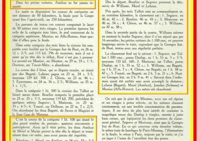 1926 28 03 GP 2ème Provence Coupe Hartford Miramas, Amilcar 1100 1er Morel 2ème Martin. En 1500, 2ème Moriceau-Talbot, 3ème Williams-Bugatti. 5