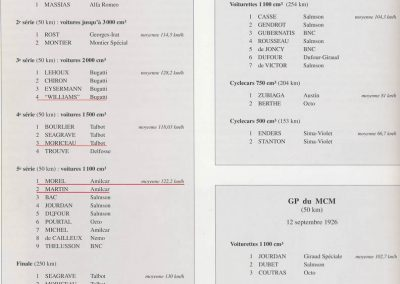 1926 28 03 GP Provence à Miramas. la Coupe Hartford des Voiturettes, Amilcar, 1er Morel n°5 et n°6, 2ème Martin. GP 1er Segrave, 2ème Moriceau Talbot, 3ème Williams, 4ème Chiron. 11