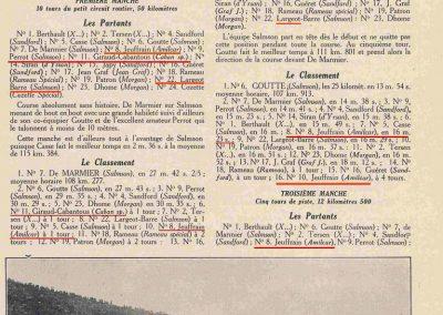 1927 03 03 Réouverture Montlhéry. Course des 1100cc 14ème Jeuffrain Amilcar C.6. GP d'Ouverture Benoist 1er des 15-2000. 4
