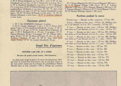 1927 03 03 Réouverture Montlhéry. Course des 1100cc 14ème Jeuffrain Amilcar C.6. GP d'Ouverture Benoist 1er des 15-2000. 5
