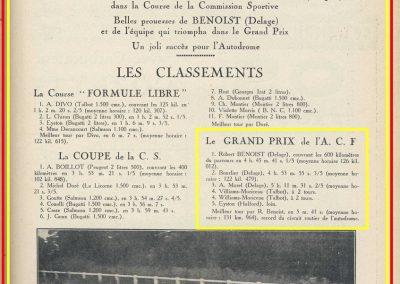 1927 03 07 Course 'Formule Libre' 1er Divo-Talbot, 2ème Chiron et Eyston-Bugatti, Mme Derancourt-Salmson 1100cc. 1