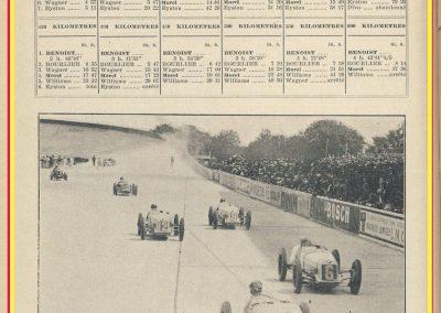 1927 03 07 Course 'Formule Libre' 1er Divo-Talbot, 2ème Chiron et Eyston-Bugatti, Mme Derancourt-Salmson 1100cc. 4