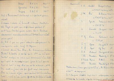 1927 03 07 GP ACF Benoist Bourlier Morel Delage Williams-Moriceau Talbot 2