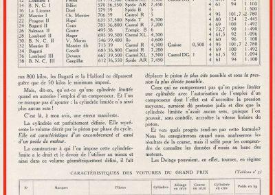 1927 03 07 GP ACF Benoist Bourlier Morel Williams-Moriceau 23_