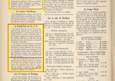 1927 03 07 GP ACF Benoist et Morel sur Delage, Williams et Moriceau sur Talbot. Le 04-09 GP d'Europe à Monza, 1er Benoist Delage. GP Milan, 4ème Amilcar Zampiéri 1er des 1100cc. 1_