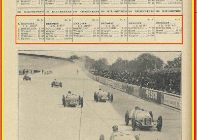 1927 03 07 GP de l'ACF à Montlhéry. 1er Benoist, 2 Bourlier, 3 Morel Delage, 4 Williams-Moriceau Talbot. 2