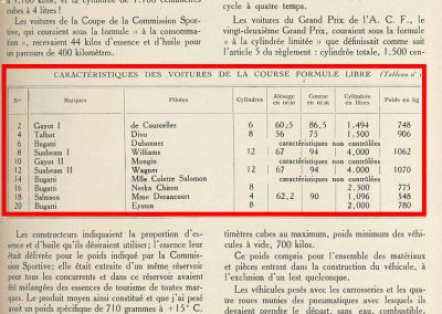 1927 03 07 GP de l'ACF à Montlhéry. 1er Benoist, 2 Bourlier, 3 Morel Delage, 4 Williams-Moriceau Talbot. 5