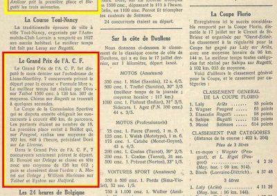 1927 03 09 GP Milan-Monza Amilcar 4ème Zampiéri. GP ACF Delage Williams-Moriceau. Morel. 1
