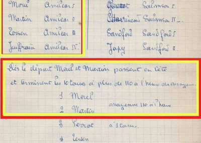 1927 03-10 04 Course Formule libre, (Epreuves d'Encadrement T.T.F). Amilcar 1er Morel et Martin ex-aquo. 2