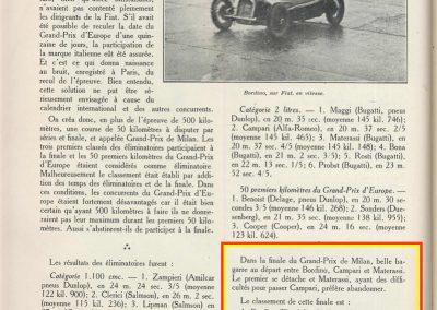 1927 05 09 GP de Milan. Amilcar, Zampiérie, 1er des 1100. GP d'Italie et d'Europe 1er Benoist Delage. 4