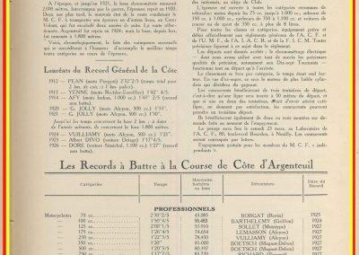 1927 10 03 Argenteuil, 1800 m. Amilcar 6 cyl. Martin, Record général, 1'16'' 4-5, à 85.375 km-h. 4