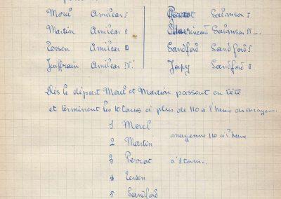 1927 10 04 T.T. Journées Encadrement Amilcar 1er Morel, 2ème Martin 1
