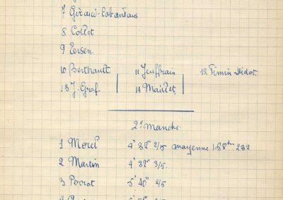 1927 10 04 T.T. Journées Encadrement Amilcar 1er Morel, 2ème Martin 2