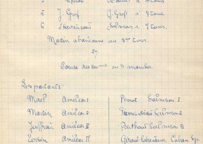 1927 10 04 T.T. Journées Encadrement Amilcar 1er Morel, 2ème Martin 3