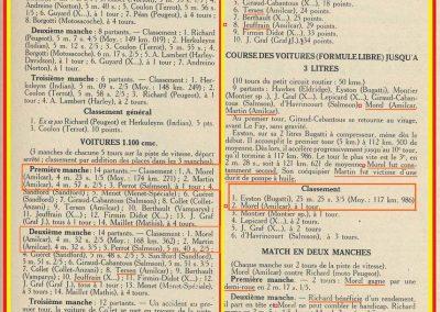 1927 10 04 TT Français à Montlhéry. Course des 1100, 1er Amilcar Morel et Martin. Course jusquà 3000cc, Morel 2ème derrière la Bugati 2000cc d'Eyston et devant la 3000cc de Montier ! 1