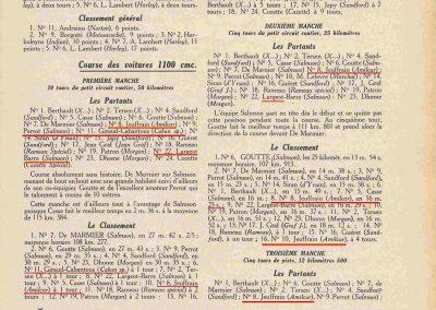 1927 13 03 Réouverture Montlhéry, temps épouvantable. Course des 1100, 11ème Jeuffrain Amilcar C.6. GP d'Ouverture Benoist 1er des 15-2000 devant 6 Bugatti. 2
