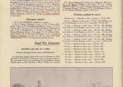 1927 13 03 Réouverture Montlhéry, temps épouvantable. Course des 1100, 11ème Jeuffrain Amilcar C.6. GP d'Ouverture Benoist 1er des 15-2000 devant 6 Bugatti. 3