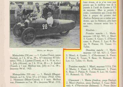 1927 14-15 08 Meeting du 1er GP de Paris de 24 h. à Linas-Montlhéry. Course des 1100 ; Amilcar MCO GH 1er Martin n°14 et 2ème Morel MCO étroit n°12. Course des Dames, Junek-Bugatti 2300cc. 3