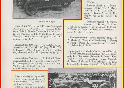 1927 14-15 08 Meeting du 1er GP de Paris de 24 h. à Linas-Montlhéry. Les 1100 ; Amilcar MCO GH 1er Martin n°14 et 2ème Morel MCO étroit n°12. Course des Dames