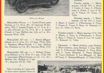 1927 15 08 dans le Cadre du Meeting du GP Paris des 24 heures, Course de Vitesse en 3 manches à Montlhéry, 1er Martin, 2ème Morel, 3ème Casse Salmson. 4