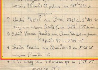 1927 15 10 les 200 Miles à Brooklands, Amilcar 1er Morel MCO 1100 n°23, V. Balls 2ème n°22 et Martin 3ème n°24. Campbell Bugatti 1er des 1600. 2